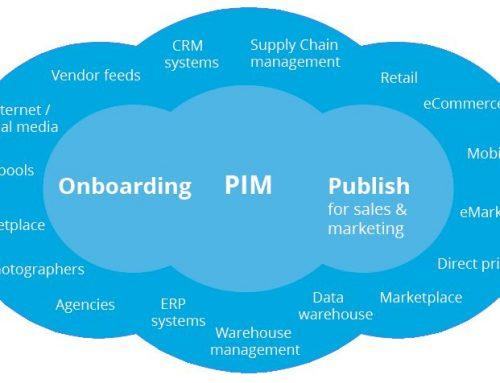 PIM-systeem selecteren? 10 handvatten voor belangrijke selectievragen
