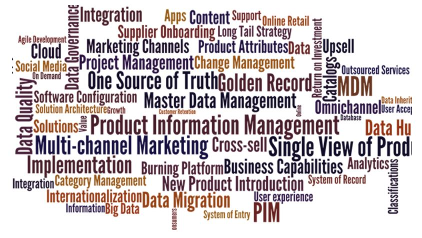 product information management trends